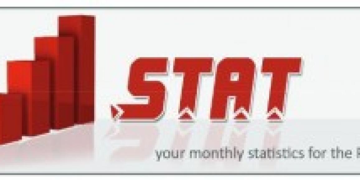 February 2015 Real Estate Statistics For Phoenix, AZ